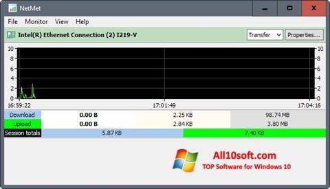 Skjermbilde Network Meter Windows 10