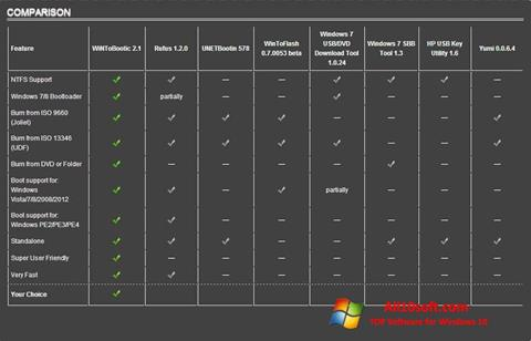 Skjermbilde WiNToBootic Windows 10